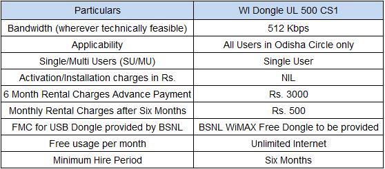 BSNL WiMAX Free Dongle Unlimited Broadband Plan