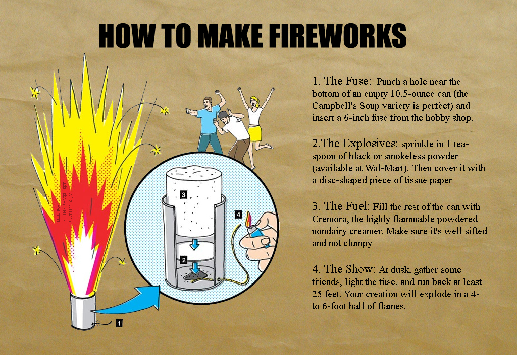Pro Tips  But Mostly Bad Advice  How To Make Fireworks