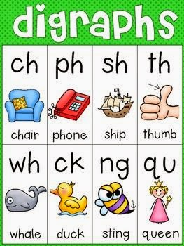 http://www.teacherspayteachers.com/Product/Phonics-Charts-for-Guided-Reading-and-Writing-638022