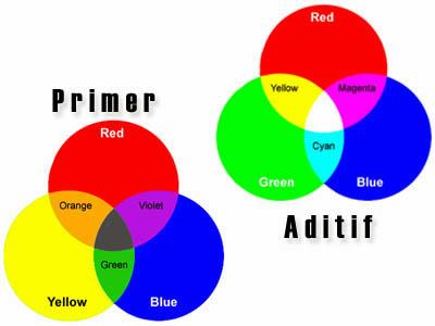 warna primer Apakah Hitam dan Putih adalah Warna?