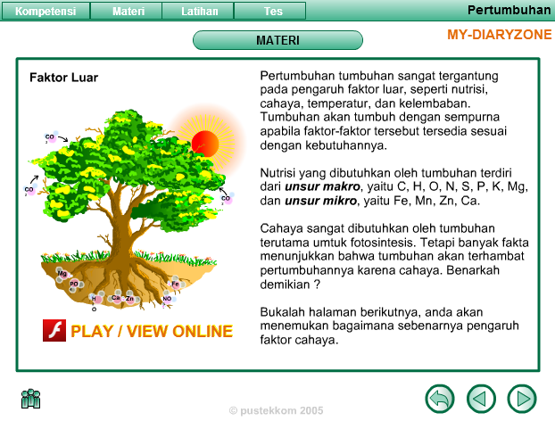 animation and simulation, e-learning distance, about biology, animasi dan simulasi biologi