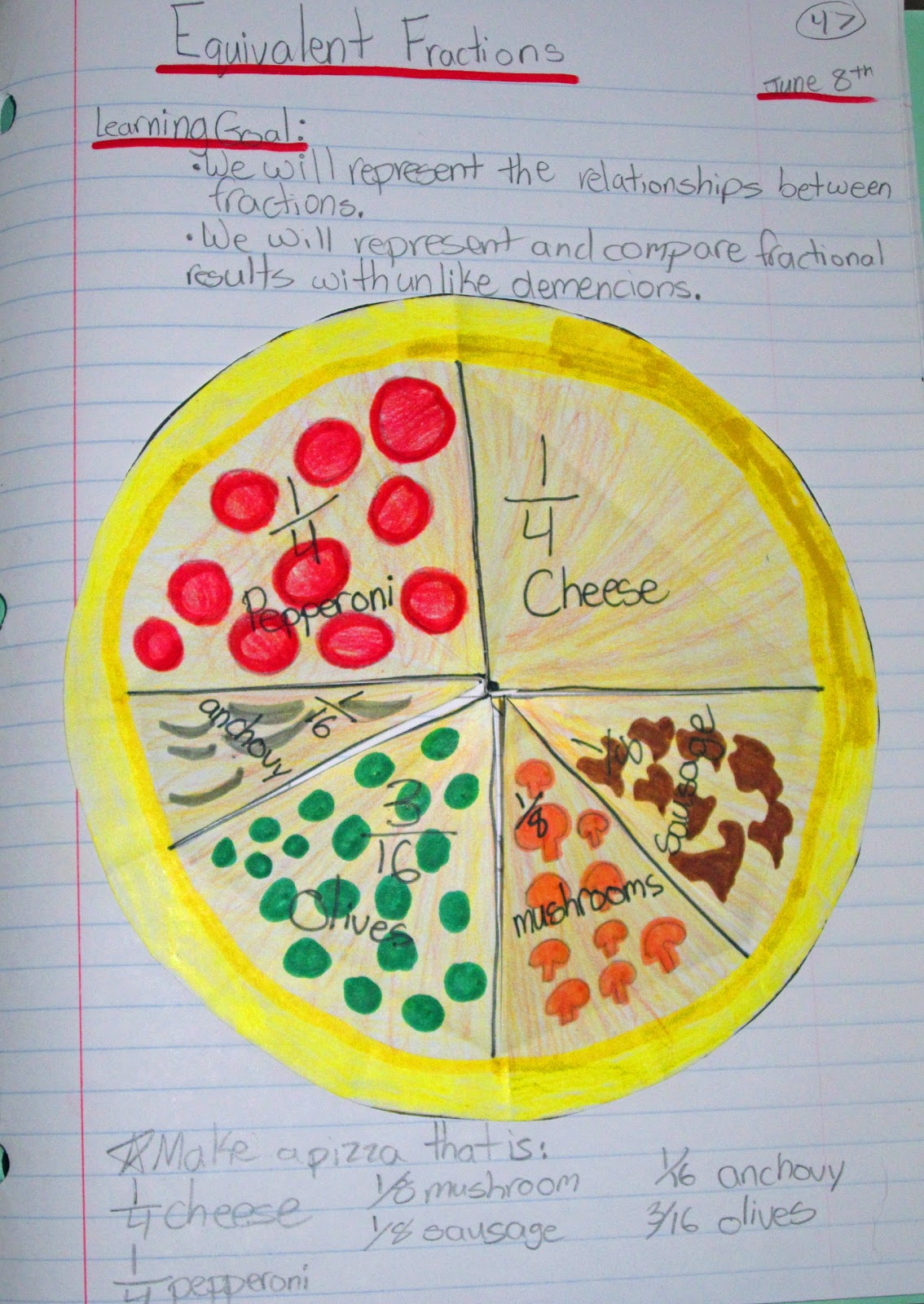 Fraction Math: Pizza Time!