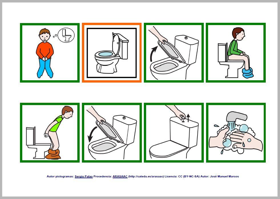 """Imagenes De Ir Al Baño:Informática para Educación Especial: """"Rutinas para ir al baño"""", con"""