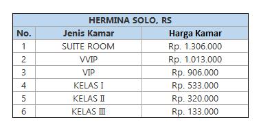 Tarif RS Hermina Solo