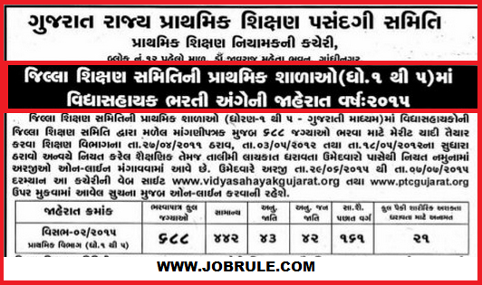 vidyasahayakgujarat.org | 688 Vidyasahayak Recruitment in Gujarat Lower primary Schools | Apply Online June/July 2015