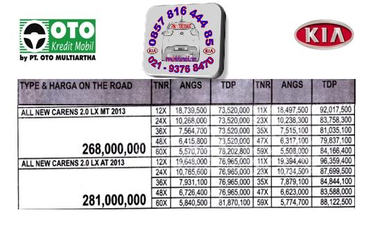 Harga Mobil KIA All New Carens OTO Multiartha 2014-2015