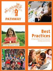 Κατάλογος καλών πρακτικών που προωθούν τη διερευνητική μάθηση