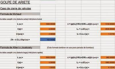 Cálculo de Golpe de Ariete