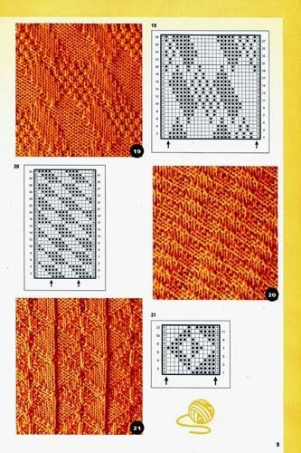 šeme za pletenje bluza džempera prsluka šalova pletenje pletenica