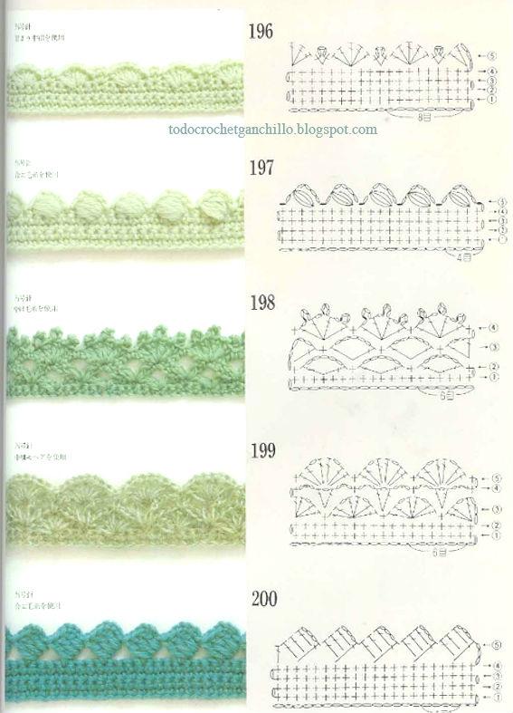 Set De Baño En Crochet Con Una Aguja:50 Patrones de Puntillas Crochet / Descarga Gratis