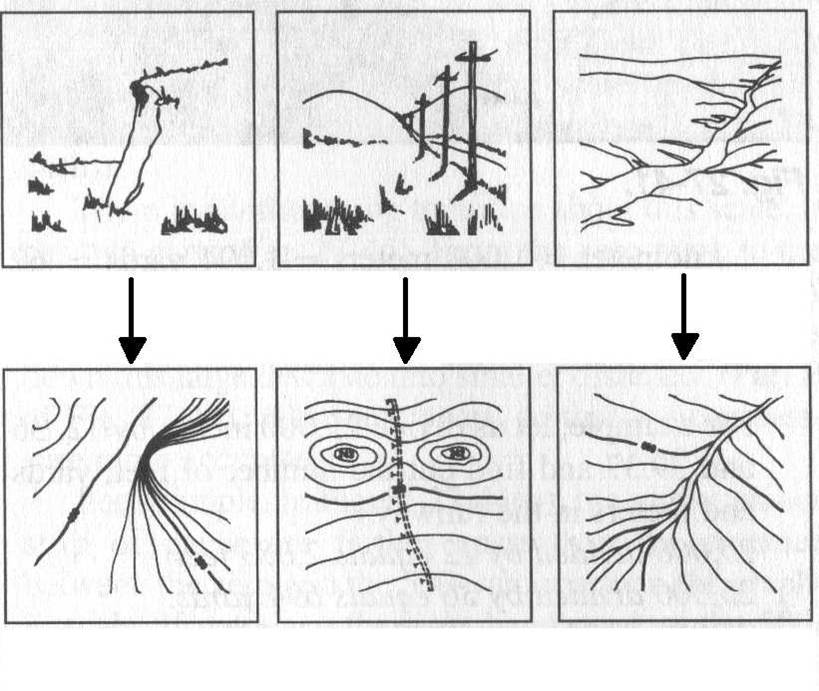 how to read contour lines on a map