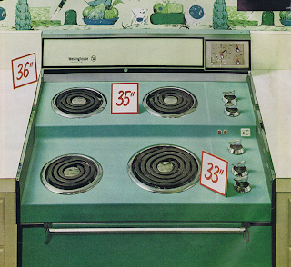 Old Westinghouse stove in turquoise, with two cooktop levels.