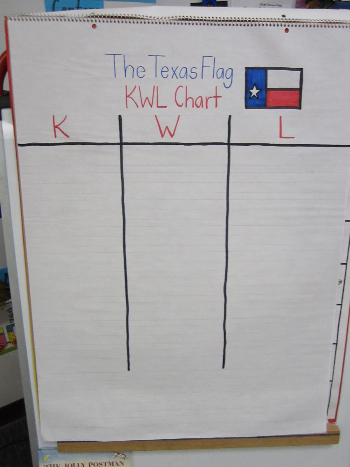 Kindergarten Is Kool Texas Symbols