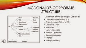 mcdonalds corporation and operations management Pmba8155 operations management operations strategy 1 _____  operations' role in corporate strategy operations provides support for a differentiatedstrategy  mcdonald's operations strategy.