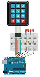 Arduino Micro - Farnell element14