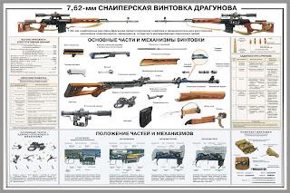 7,62-мм СНАЙПЕРСКАЯ ВИНТОВКА ДРАГУНОВА