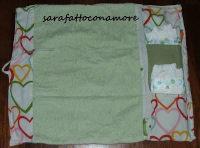 Sarafattoconamore novembre 2013 - Fasciatoio portatile ikea ...
