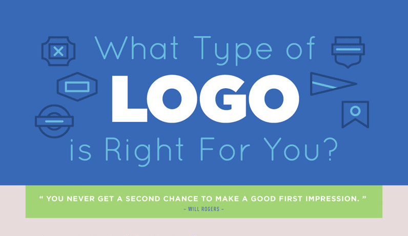 How to Choose The Right Logo Type For Your Business Identity - #Flowchart