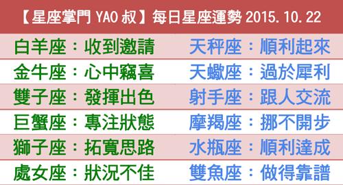 【星座掌門YAO叔】每日星座運勢2015.10.22
