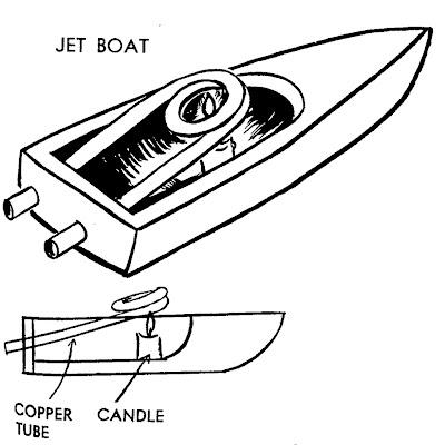 Diy Steam Copper Coil Engine Boat