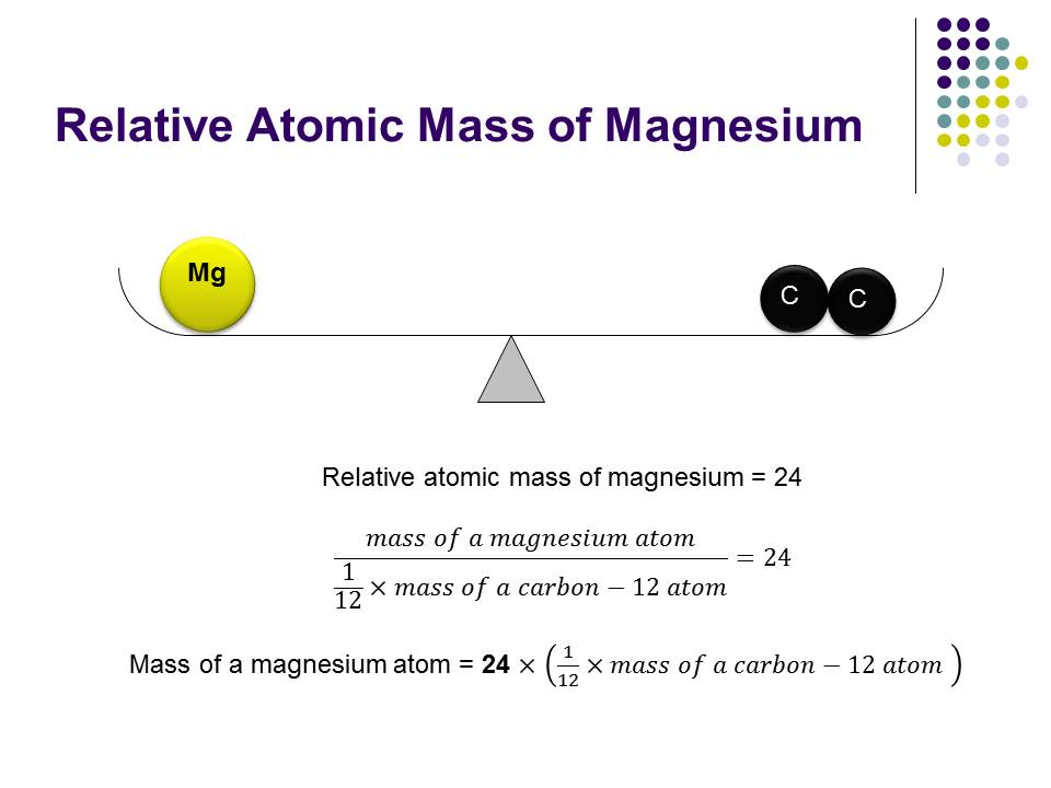 Chem2u the meaning of relative atomic mass the meaning of relative atomic mass urtaz Image collections