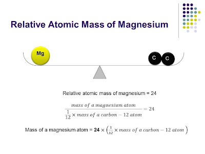 Chem2u the meaning of relative atomic mass the meaning of relative atomic mass urtaz Gallery