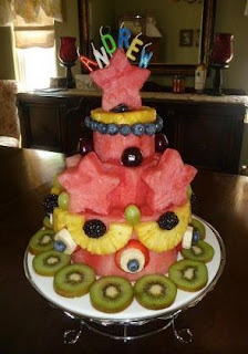 Natural Health & Healing God s Way: Healthy Birthday Cake ...