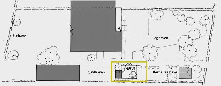 Haveplan med nyt hønsehus og hønsegård tegnet ind