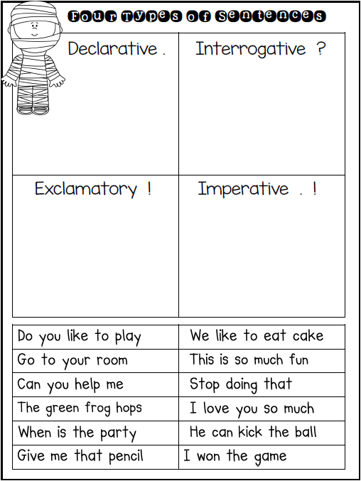 different kinds of sentences worksheet