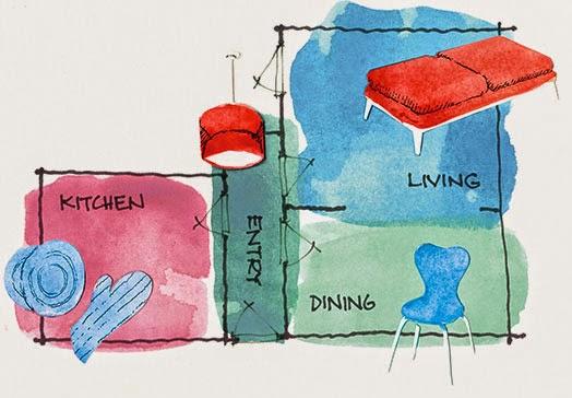 Farbkonzept der Einrichtung - wichtige Skizze zum Einrichten und Wohnen
