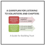 A GAMEPLAN FOR LISTENING