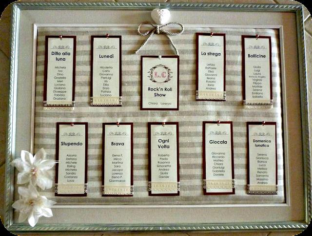 il tondo e l 39 ovale event and wedding senza parole tableau de mariage 5. Black Bedroom Furniture Sets. Home Design Ideas