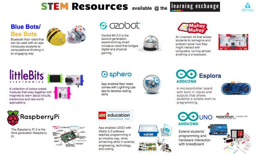STEM resources via LEX
