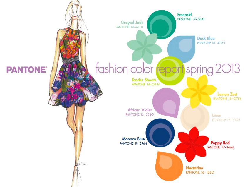Cbi Fashion Forecast Spring Summer