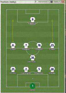 Tips Memilih Strategi dan Formasi Terbaik  di Football Manager