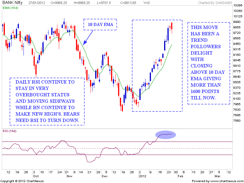 Equity Stock Watch