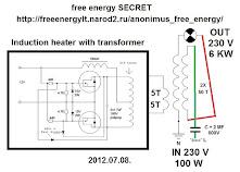 Energía Gratis Anonimus copia seguridad