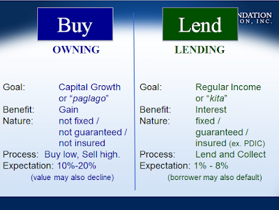 Money Matters - Buy Lend - Colayco
