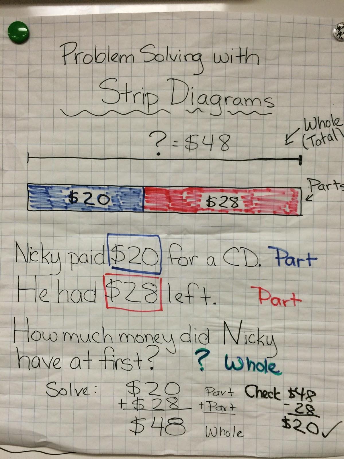 Adventures in Math - Tales of a 3rd Grade Teacher ...