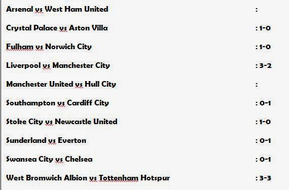 Liga Inggris, Hasil pertandingan, Pekan 34