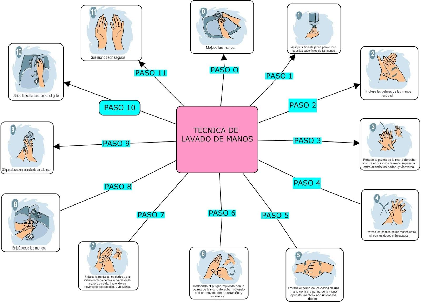 posologia ciprofloxacino 500mg
