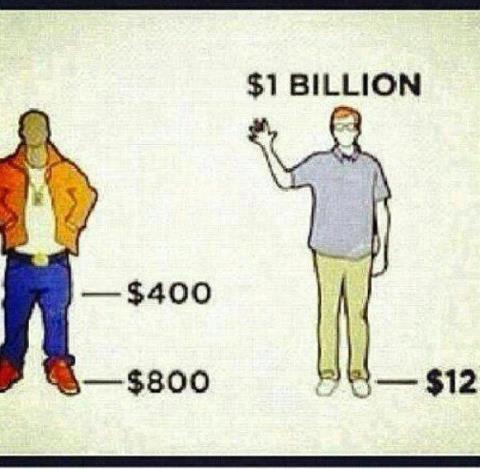 reddit bdo how to make money
