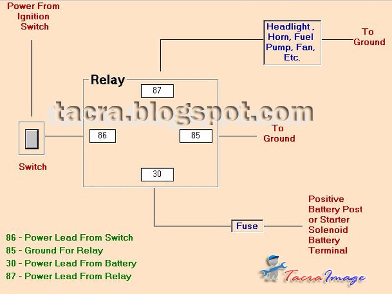 Tacra s diy garage bosch horn wiring diagram