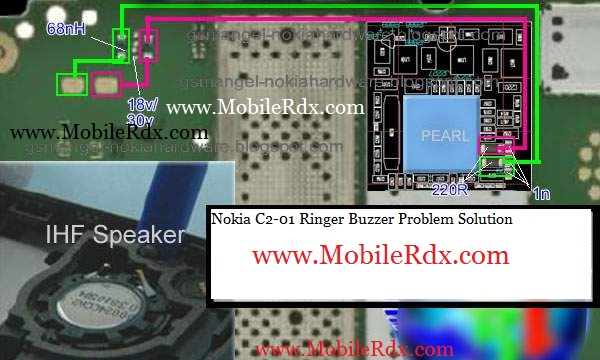 Nokia C1 01 Lcd Line  AnythingNokias.Com - Nokia News, Reviews, Games