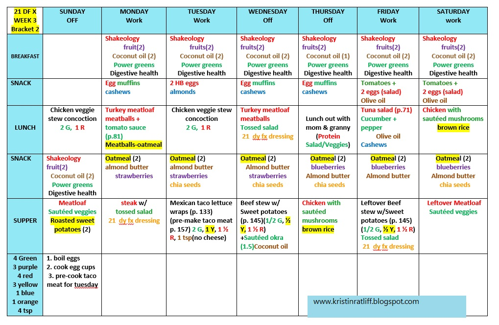 prescription for health  meal planning  u0026 my meal plan for