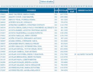 Ingresantes Examen San Marcos 2014 II 8 y 9 de Marzo