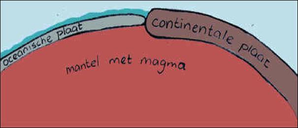 Gwp tenerife 2012 vulkanisme for Country plans com