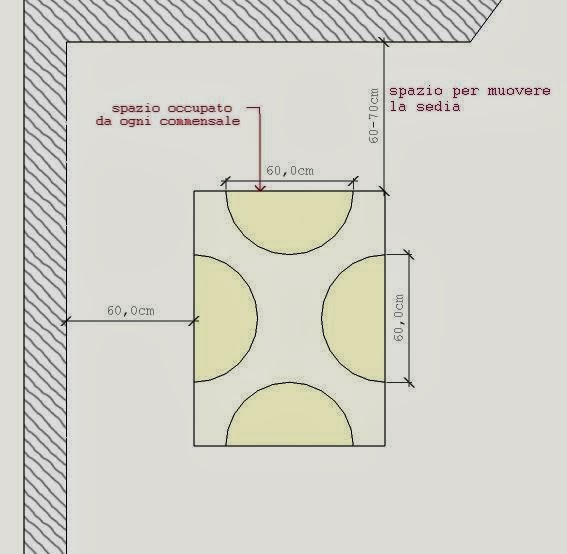 Emejing Misure Tavolo Cucina Pictures - Ideas & Design 2017 ...