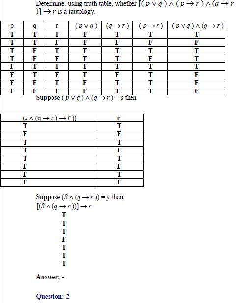 english exam essay pdf file