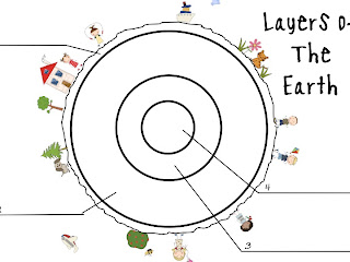 This is an image of Delicate Earth Layers Worksheet Printable
